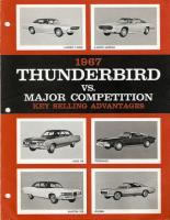 Thunderbird vs Competition