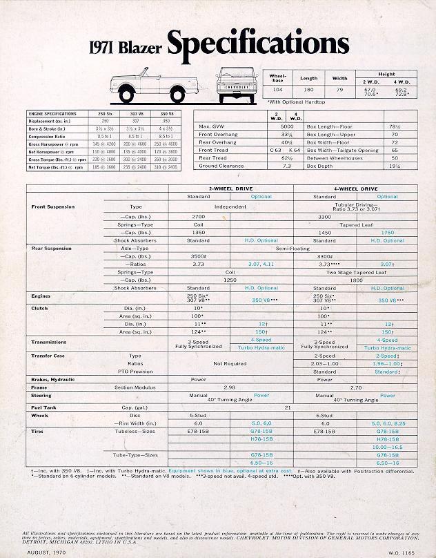 1971 CHEVROLET NOVA 50L 307cid V8 Parts  RockAuto