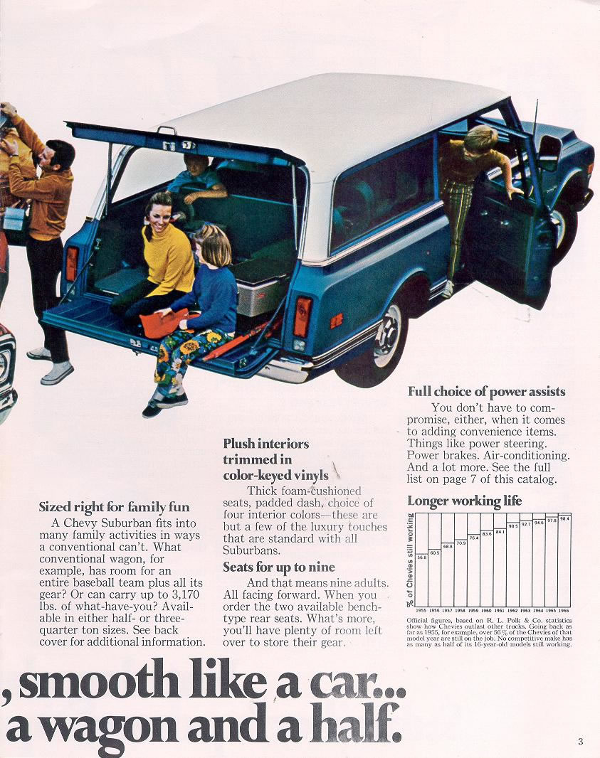Chevy 1971 Truck >> 1971 Chevrolet and GMC Truck Brochures / 1971 Chevy Suburban-03.jpg