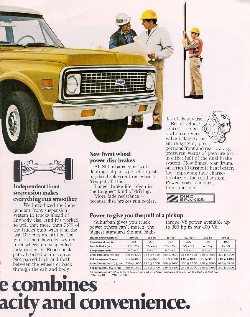 1971 Chevrolet and GMC Truck Brochures / 1971 Chevy Suburban-05.jpg