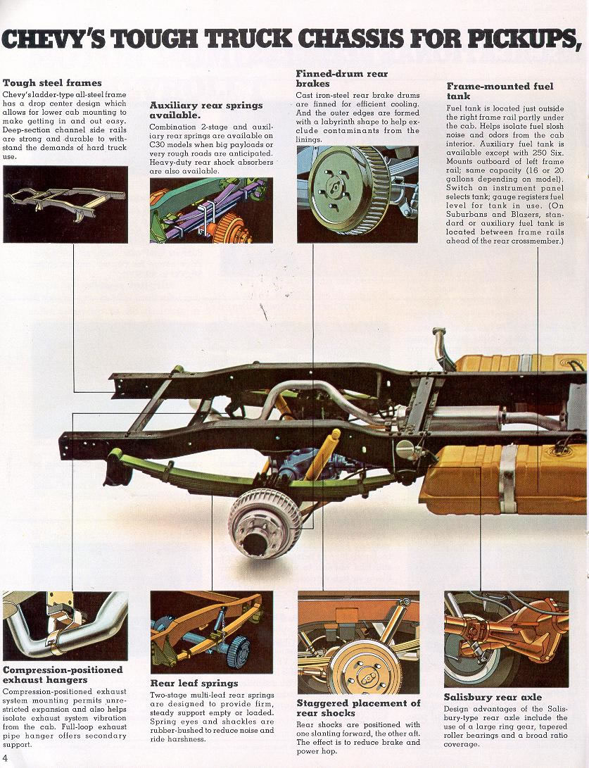 1974 Chevrolet and GMC Truck Brochures/1974 Chevy Recreation-04.jpg