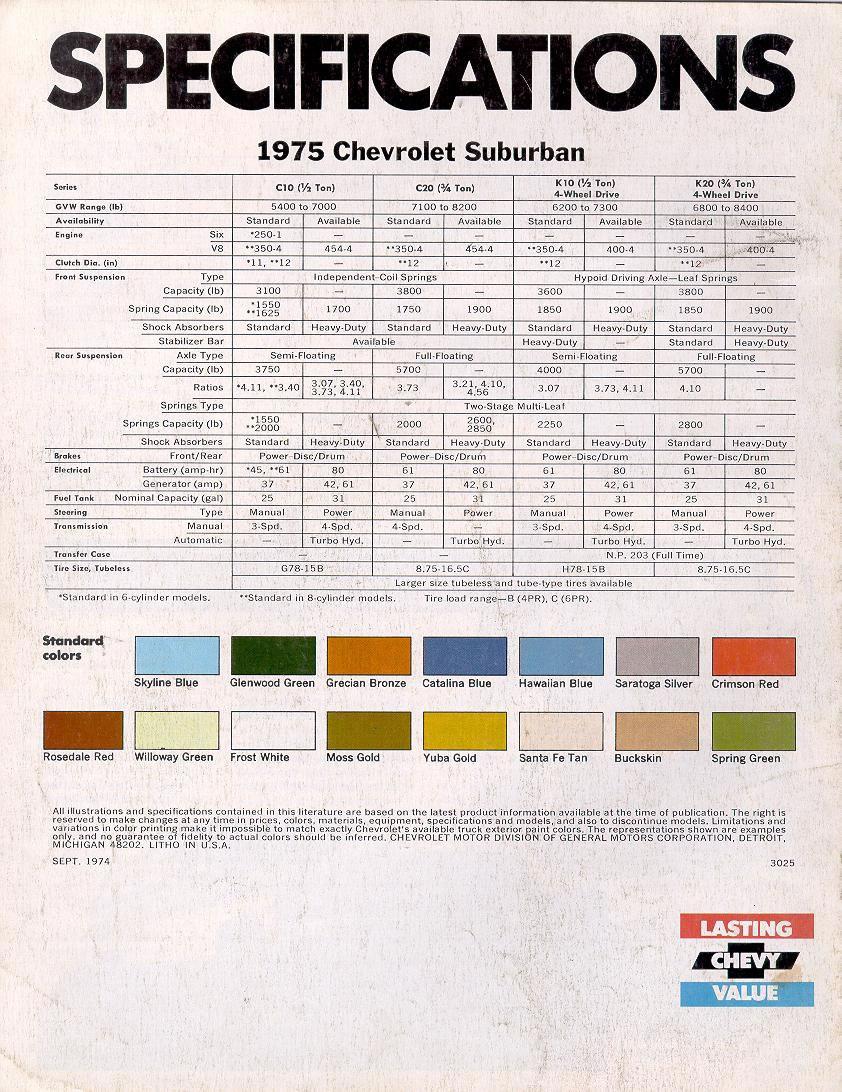 1975 Chevy Suburban 08