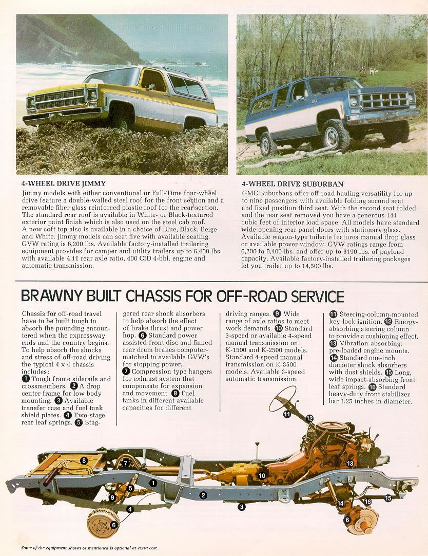 1977 20GMC 204WD 20 Cda  03