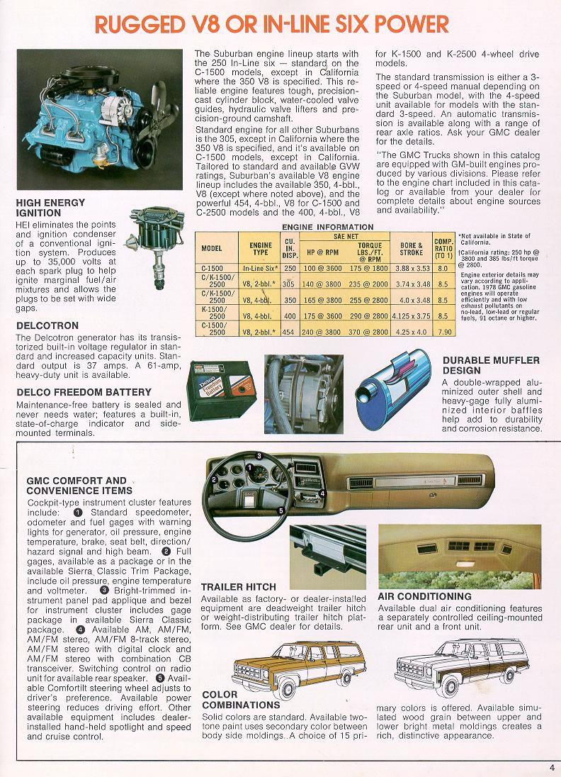 1978 Chevrolet and GMC Truck Brochures / 1978 GMC Suburban-04.jpg