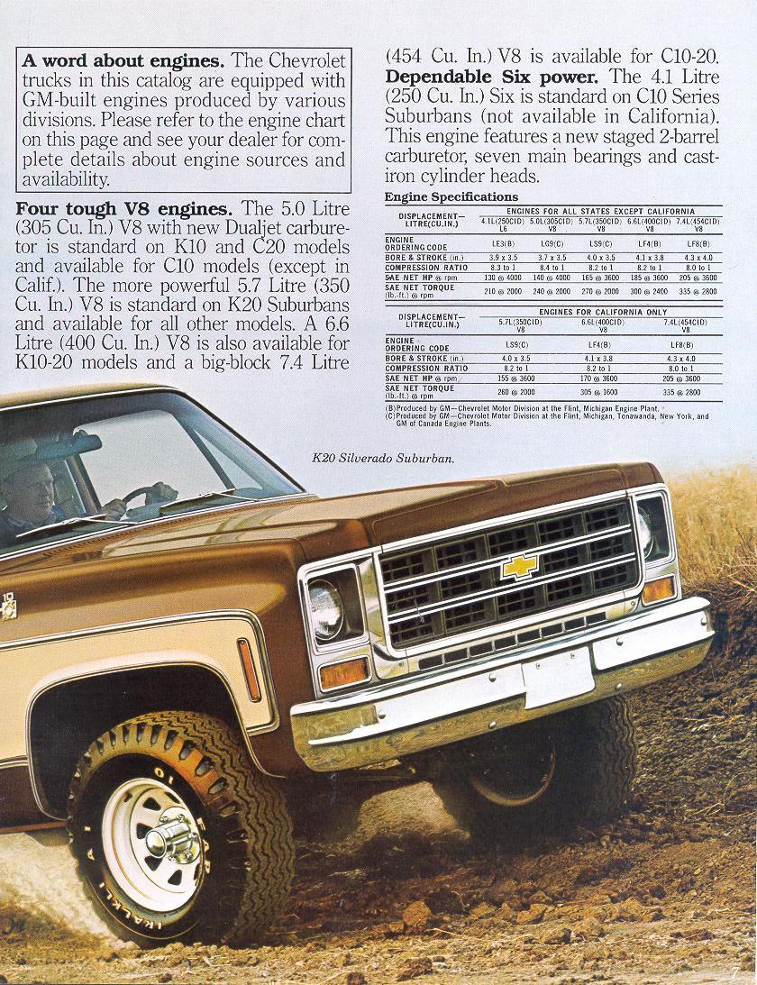 1979 20Chevy 20Suburban 07