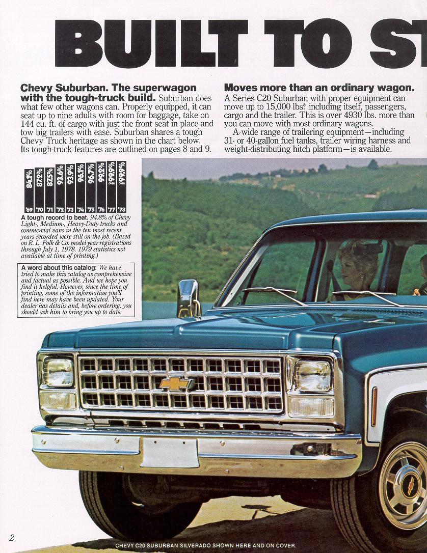 1980 Chevy Silverado 4×4