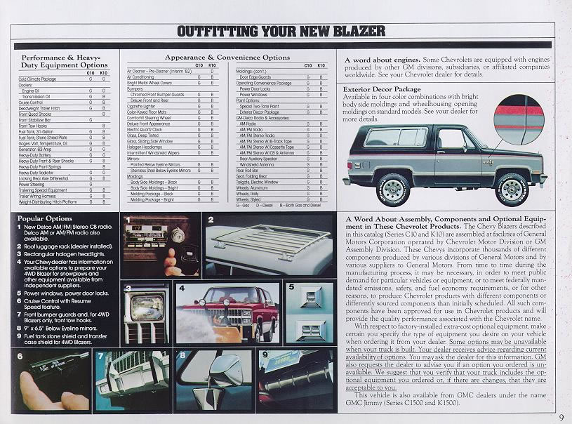 1982 20Chevy 20Blazer 09