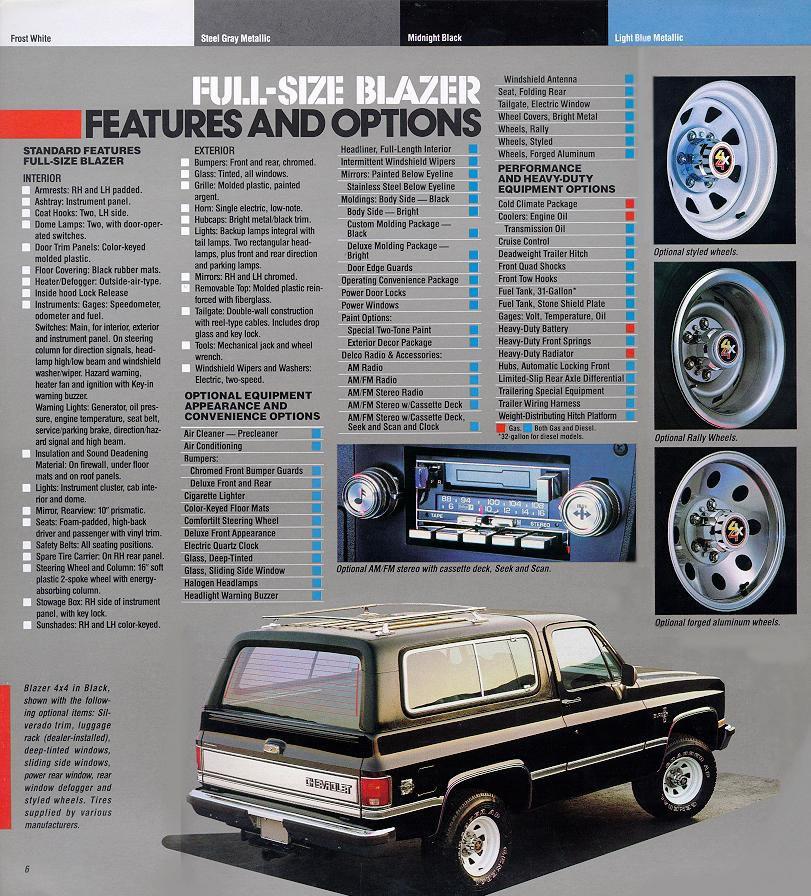 Old Chevy Truck >> 1987 Chevrolet and GMC Truck Brochures / 1987 Chevy Blazer-06.jpg
