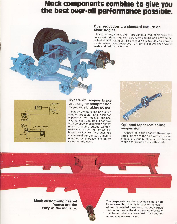 1980 mack brochure mack g jpg rh oldcarmanualproject com