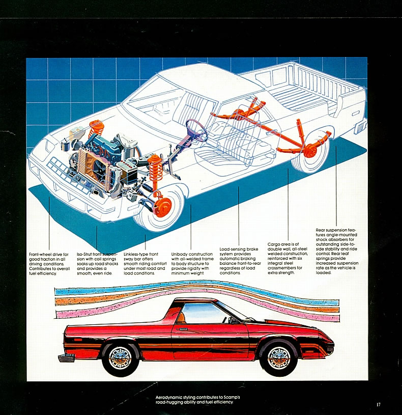1983 plymouth scamp and turismo brochure 1983 plymouth turismo scamp pg 17 jpg