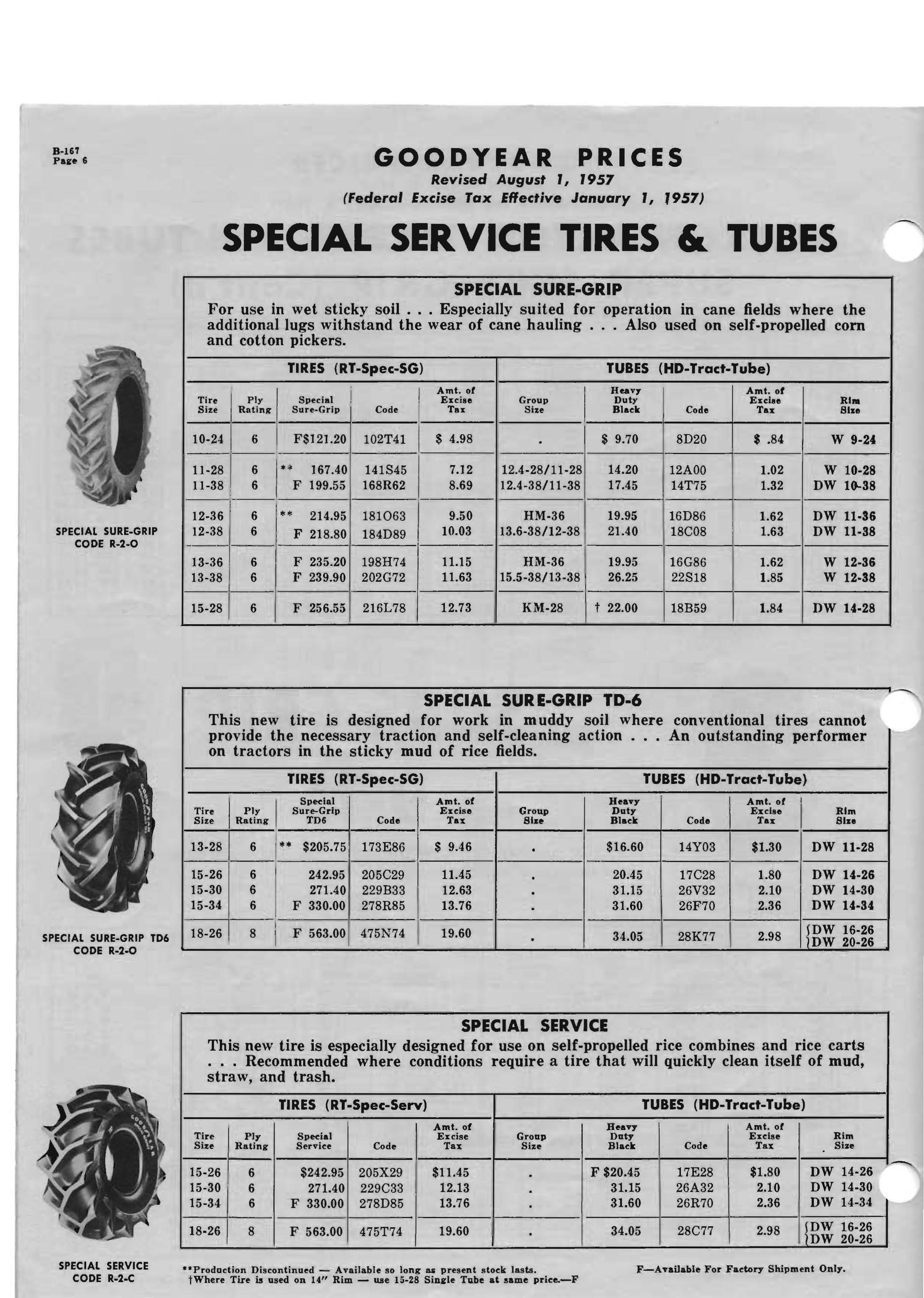 Goodyear Car >> 1957 Goodyear Farm Tire Price List / Goodyear_Farm_1957gs_Page_06.jpg