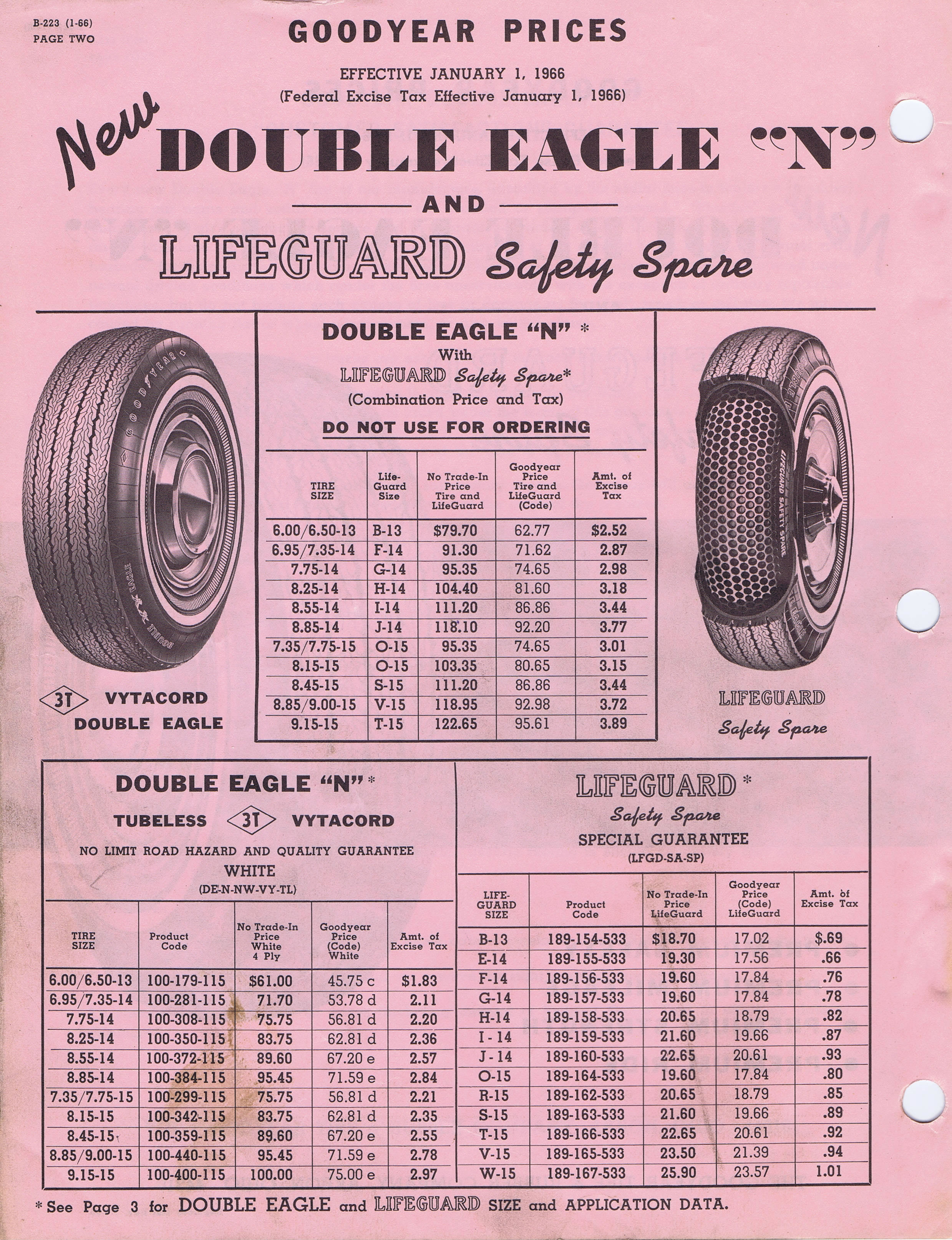 1966 Goodyear Double Eagle Prices / Goodyear_DoubleEagle ... Goodyear Tires
