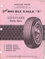 1966 Goodyear Double Eagle Prices