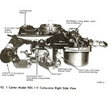 Carter RBS Service Manual - Ford