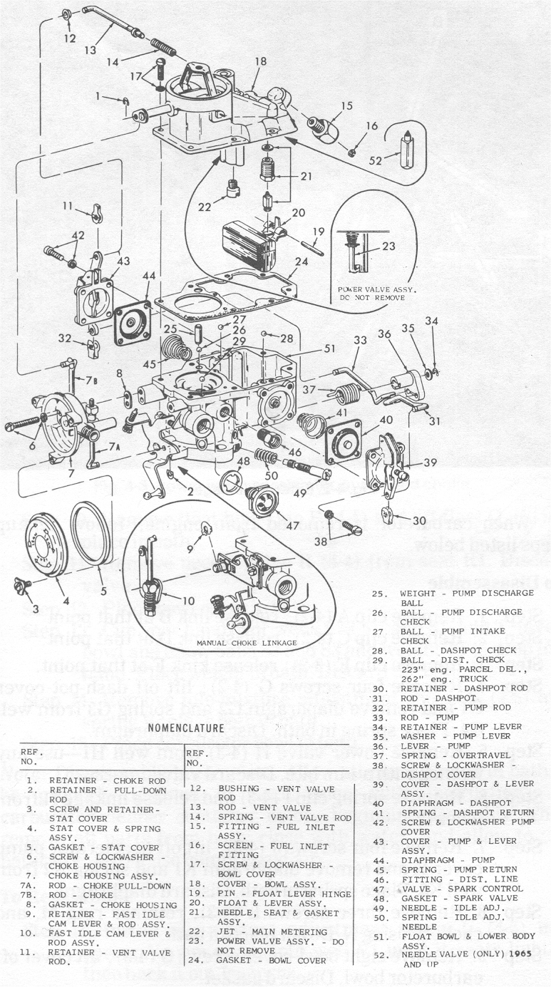 Ford F1 Carburetor Rebuilding Instructions Car Carburetor Carburetor  Installation Diagram