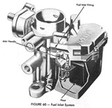 Holley 1909 Carburetor Manual