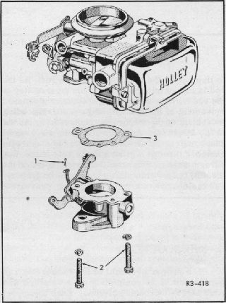 Holley Carb Parts Identification