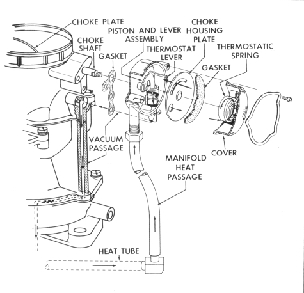 old home fuse box diagram with Holley Carburetor Electric Choke Wiring on T9084298 2008 lincoln towncar fuse diagram brake in addition Treadmill Wiring Diagram furthermore Watch further 377458012493504046 besides Check Engine Light Ford F 250.