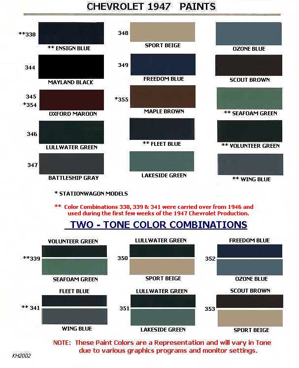 Silverado Paint Colors