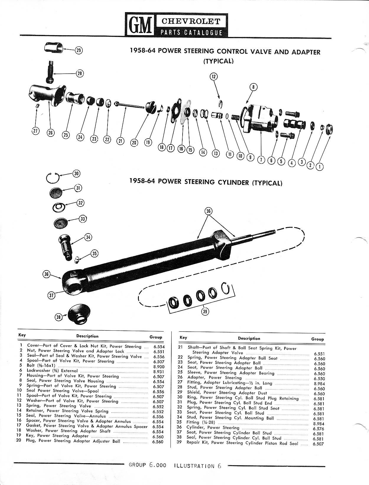 1964 Impala Steering Diagram - Wiring Diagram •