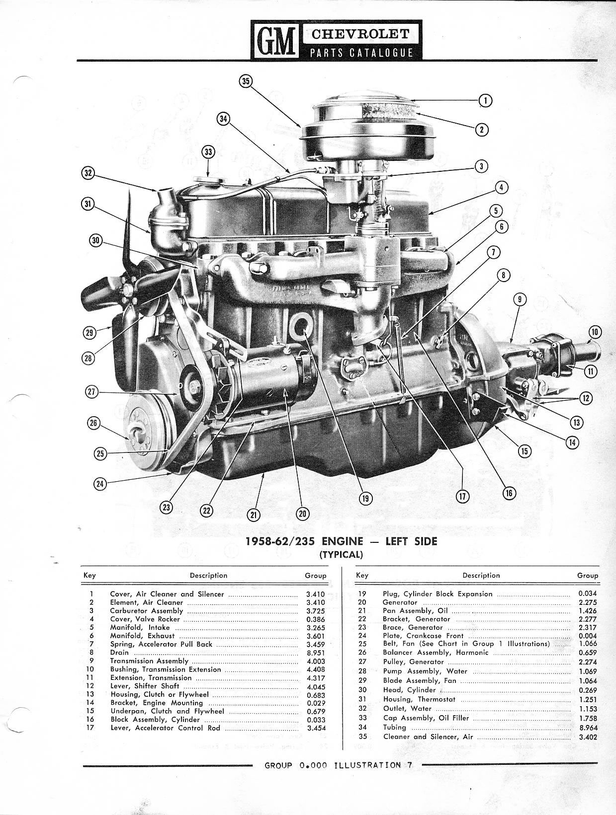 gm engine parts catalog  gm  free engine image for user
