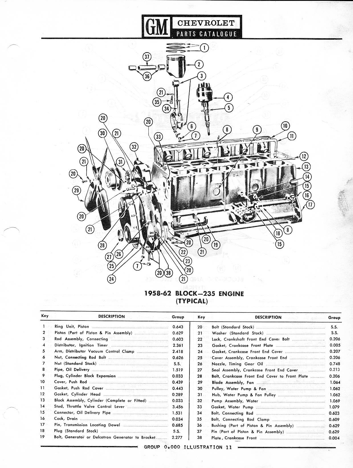 1936 chevy truck parts catalog