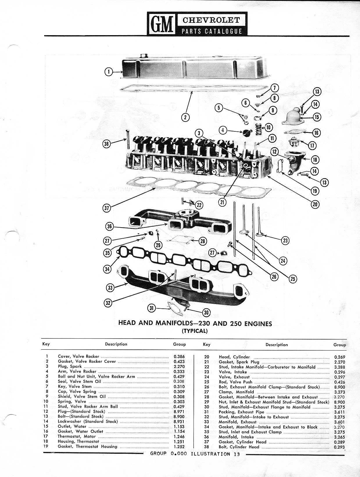 1955 Ford Thunderbird Vin Number Locations as well Simple Engine Diagram also 58 Chevy Parts Catalog further 1959 Corvette Rear Turn Signal Wiring Diagram in addition 1957 Plymouth Wiring Harness. on 1958 chevy impala engine