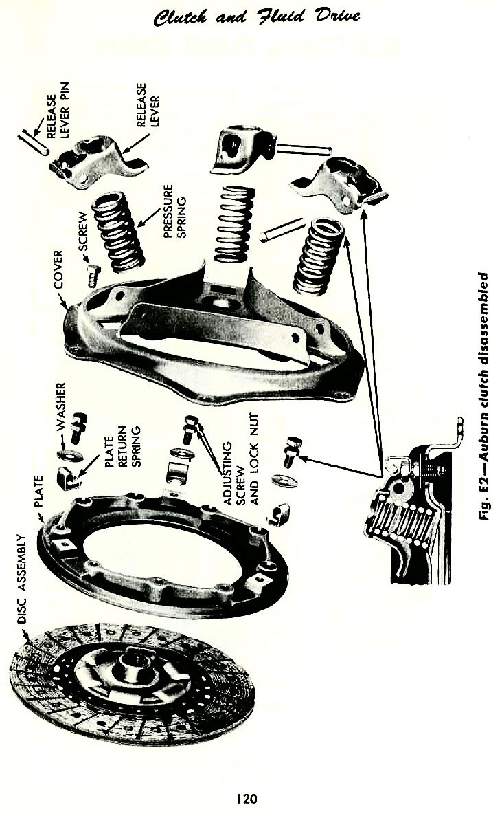 1956 chevy truck clutch diagram
