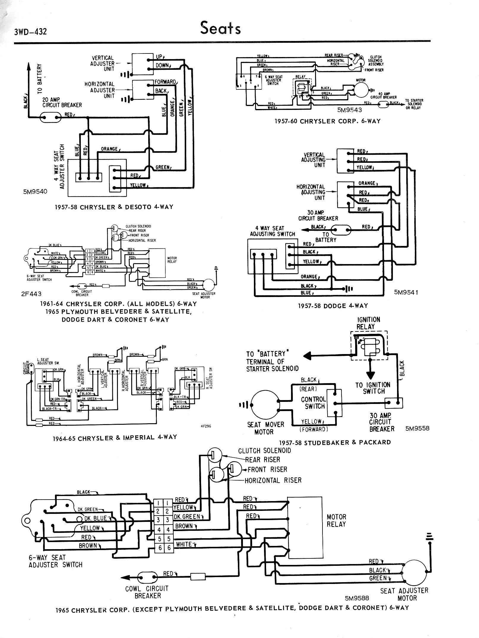 2004 Xj8 Air Bag Airline Connector Leaking 94056 besides Cherokee Xj 2037 as well 3WD 432 as well Bx2230 Kubota Wiring Diagram as well Westinghouse 3 Sd Fan Switch 77021 Wiring Diagram. on old wiring diagrams