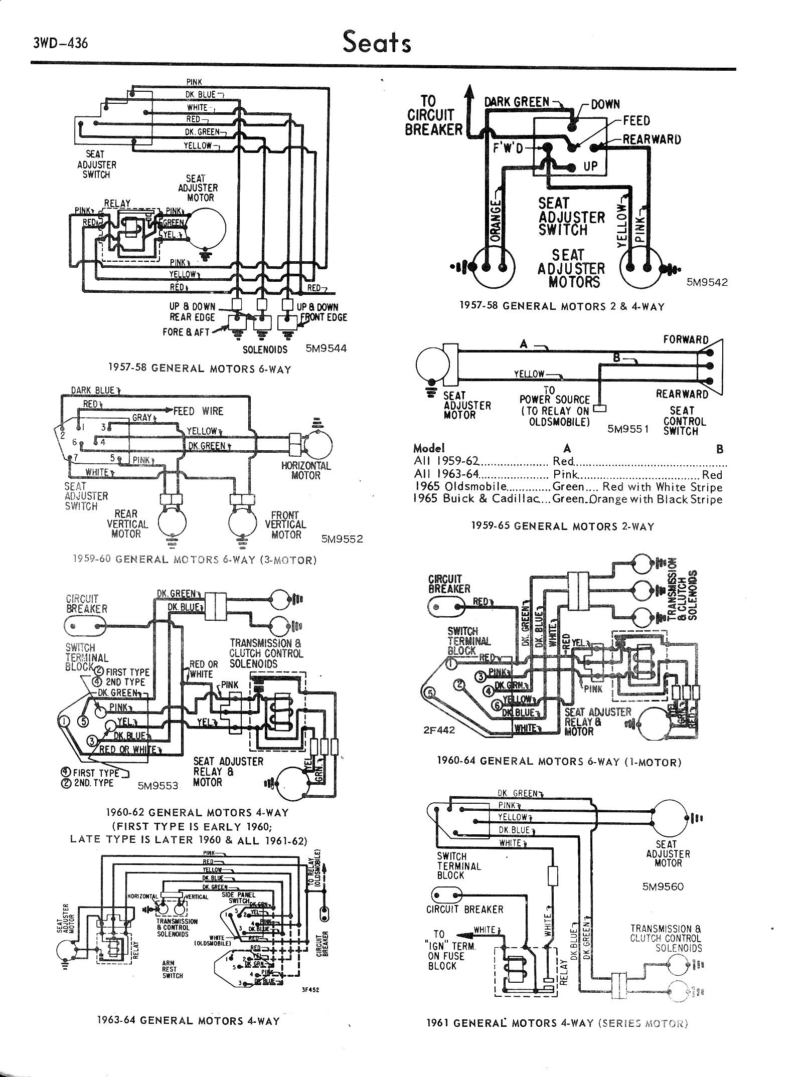 12 volt battery wiring diagram switch to accessory 12 get free image about wiring diagram
