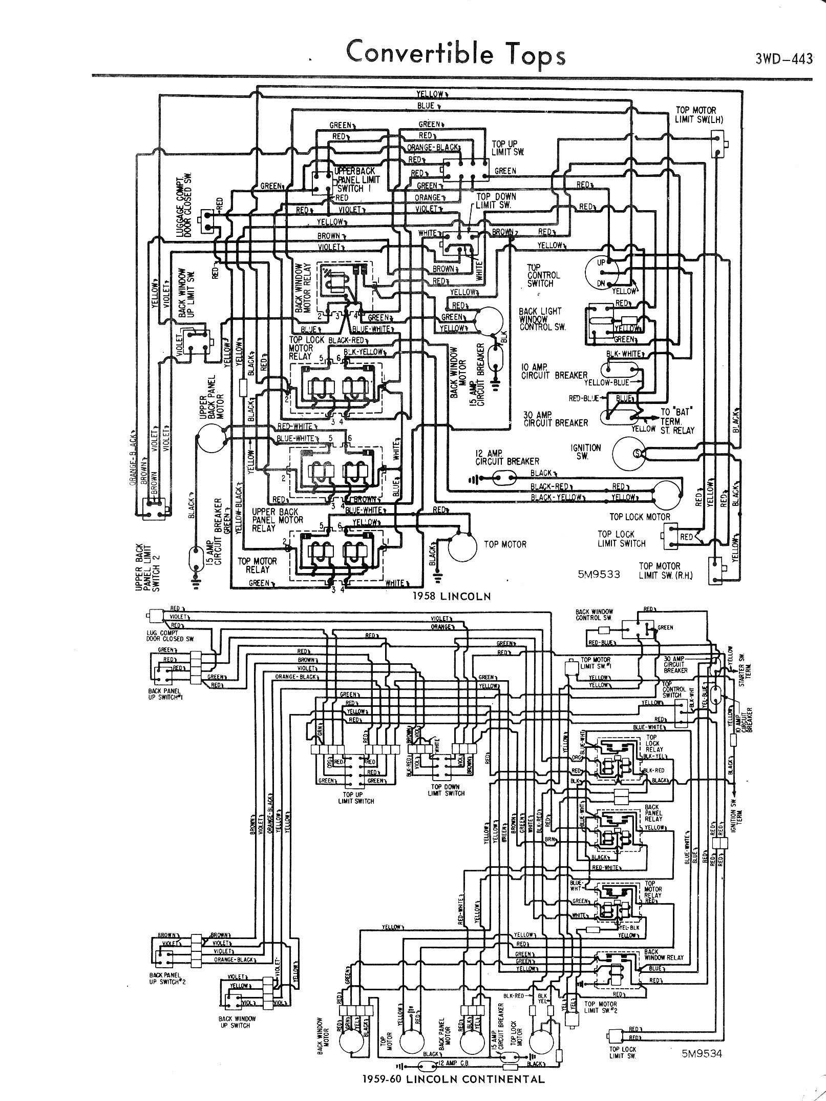 Home wiring diagrams appliances