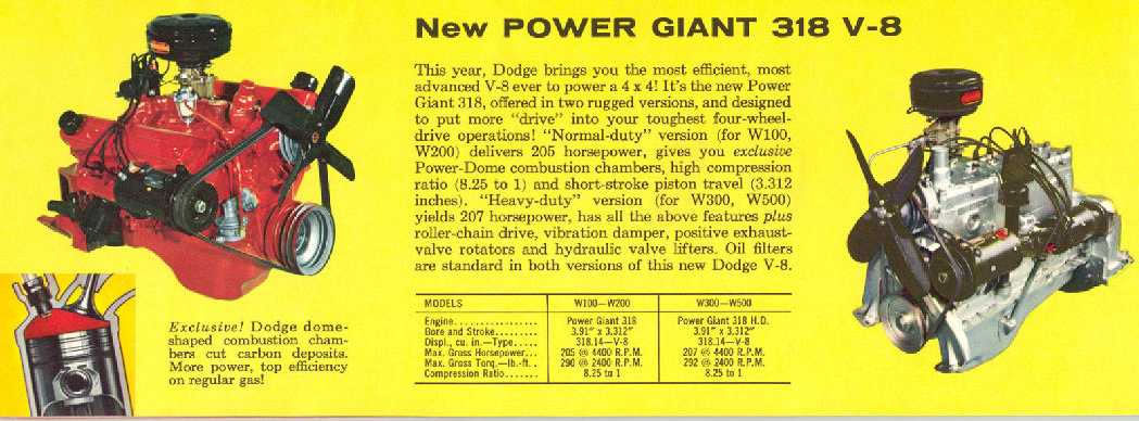 Page02 additionally Index as well This old cab nyc taxi likewise 157558295929 furthermore Dodgecoro 1972. on old dodge