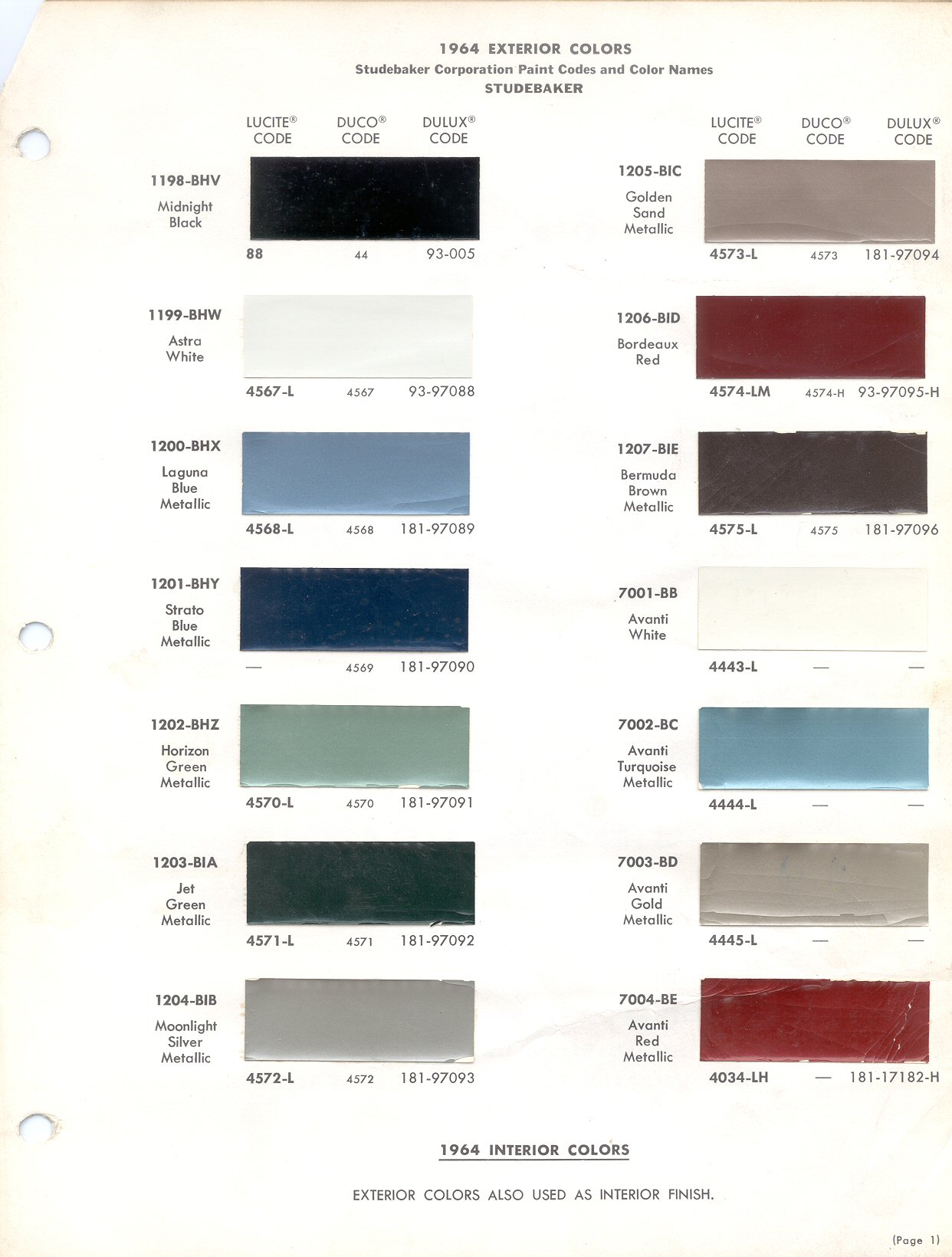 Nos archive the old car manual project 1963 avanti paint colors 1964 avanti paint colors nvjuhfo Images