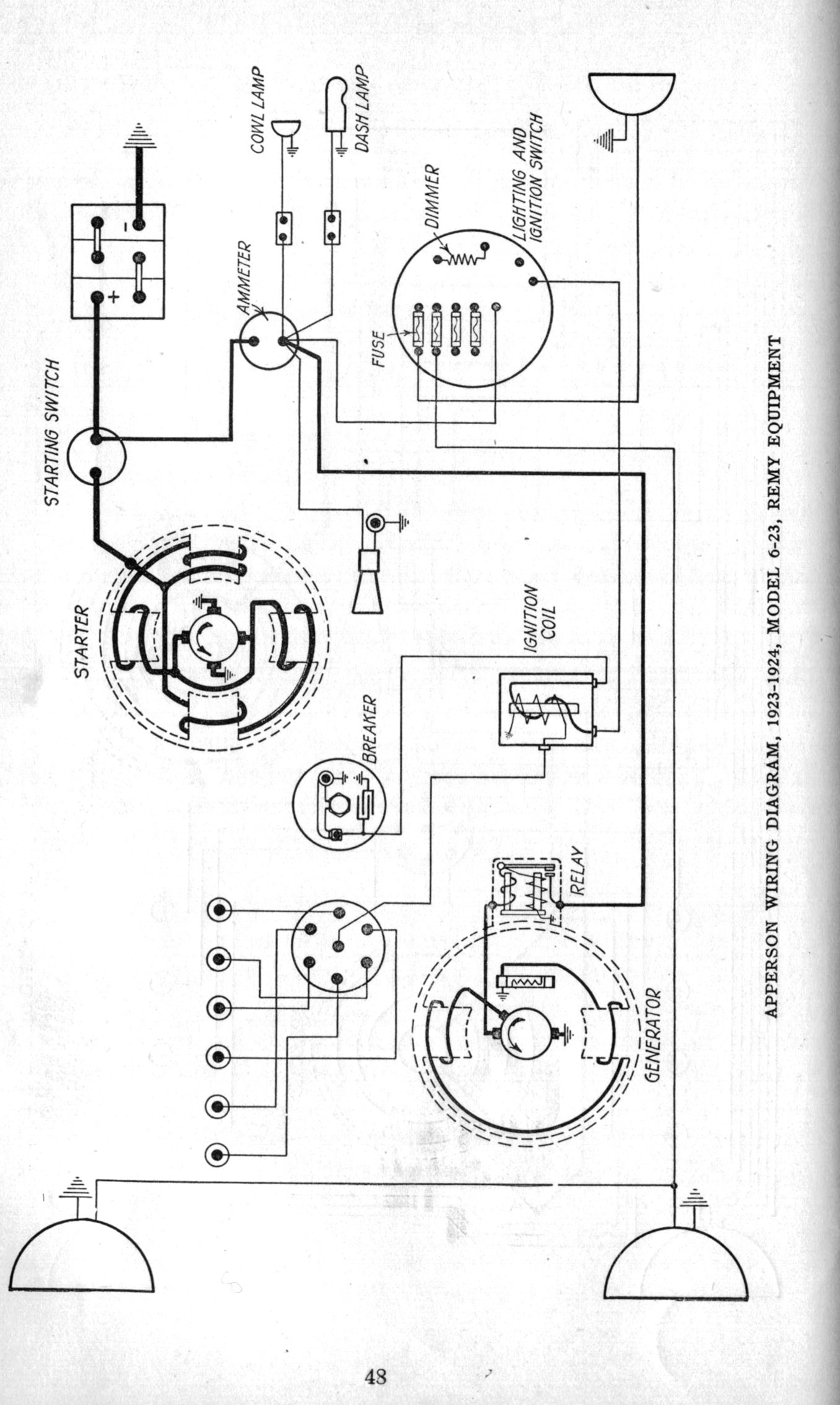 23 24Apperson Left early 1920's apperson and buick wiring diagrams the old car model a ford wiring diagram with cowl lamps at readyjetset.co