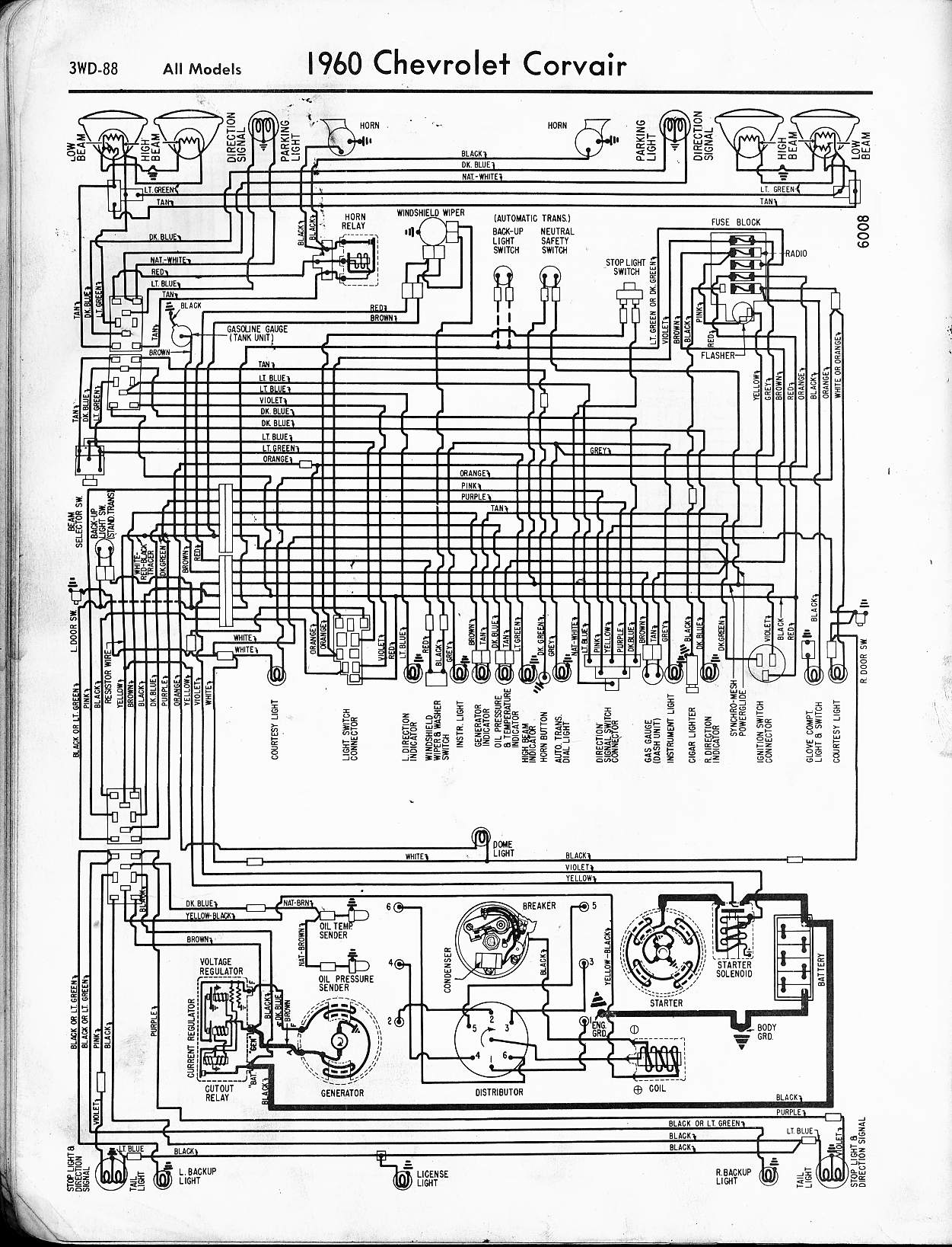 57 65 chevy wiring diagrams 1960 corvair