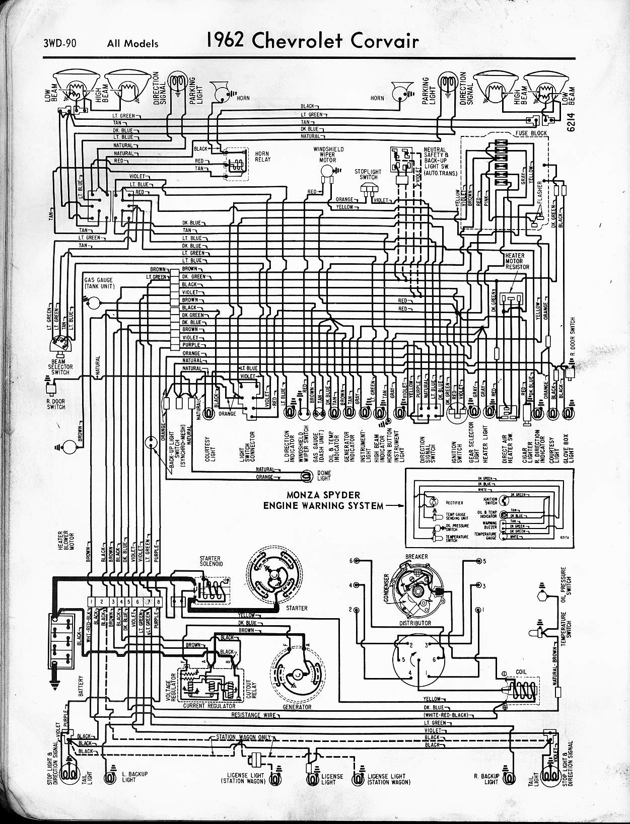 62 Impala Wiring Diagrams 1961 Corvair Diagram 57 65 Chevy 1962 Dash