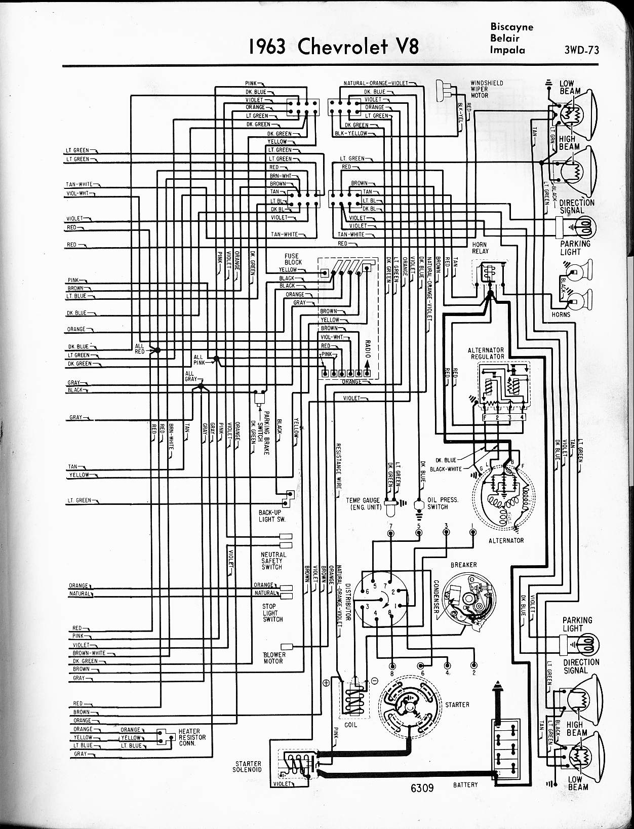 57 65 Chevy Wiring Diagrams 1968 Chevrolet Camaro Turn Signal Diagram 1963 V8 Biscayne Belair Impala Right