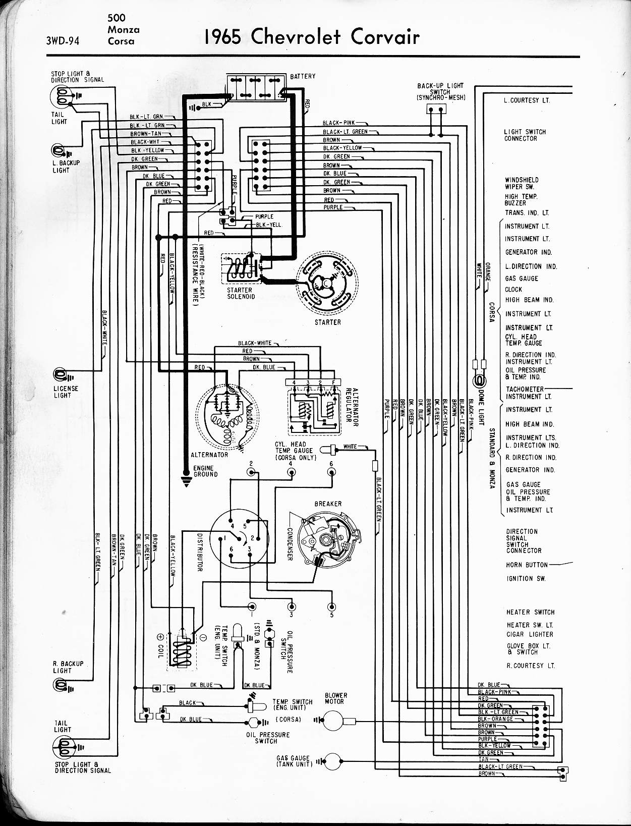 57 65 Chevy Wiring Diagrams 1967 Chevelle Diagram 1965 Corvair 500 Monza Corsa Left