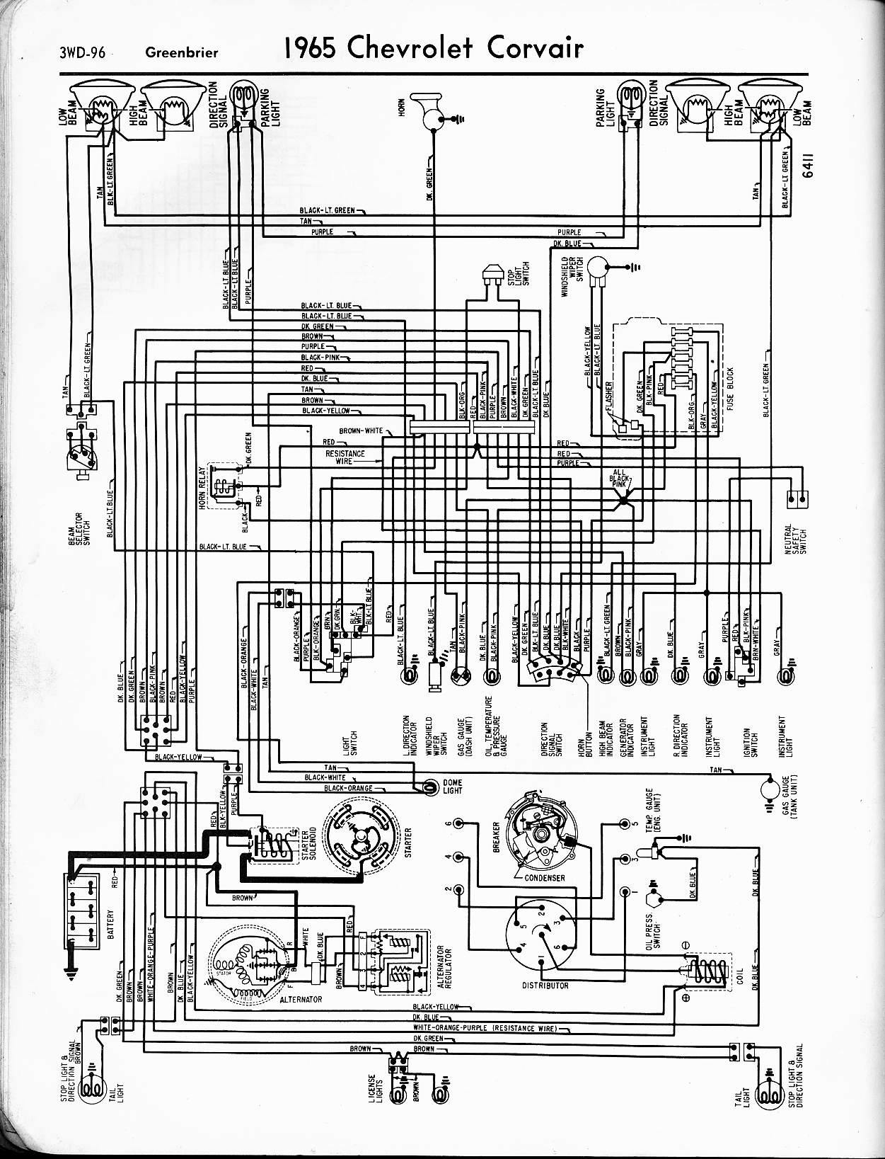 57 65 Chevy Wiring Diagrams 1999 Jeep Grand Cherokee Turn Signal Diagram 1965 Corvair Greenbrier
