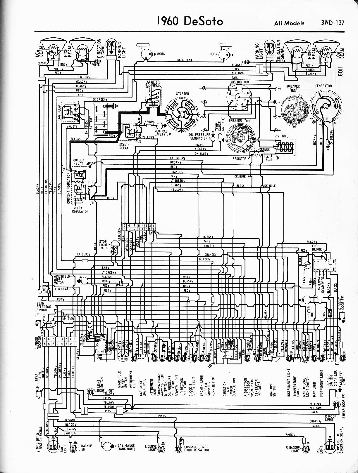 1960 desoto wiring diagram diy enthusiasts wiring diagrams u2022 rh broadwaycomputers us