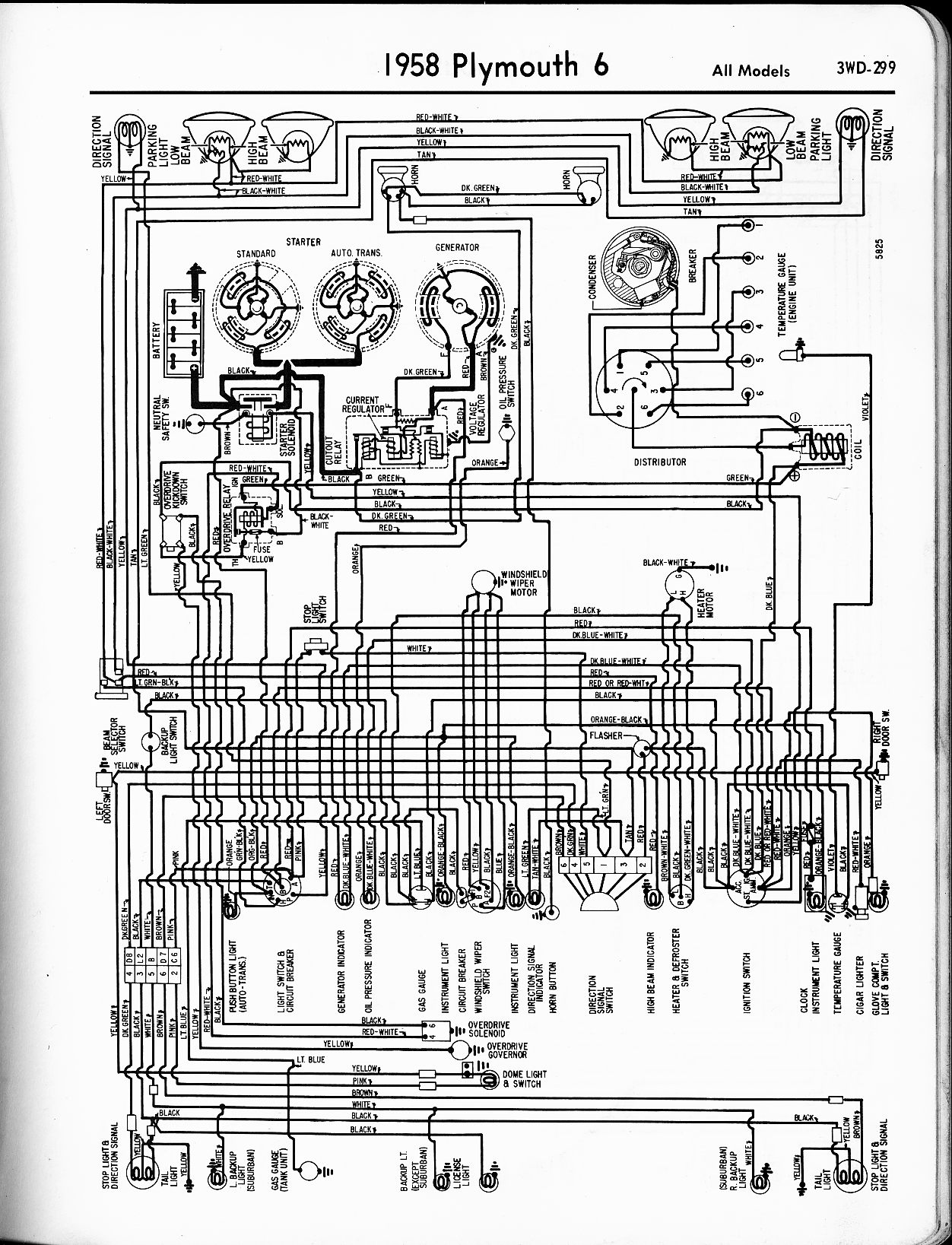 1958 plymouth wiring diagram 9 6 artatec automobile de \u20221956 1965 plymouth wiring the old car manual project rh oldcarmanualproject com mopar wiring diagrams plymouth wiring diagrams dash cluster