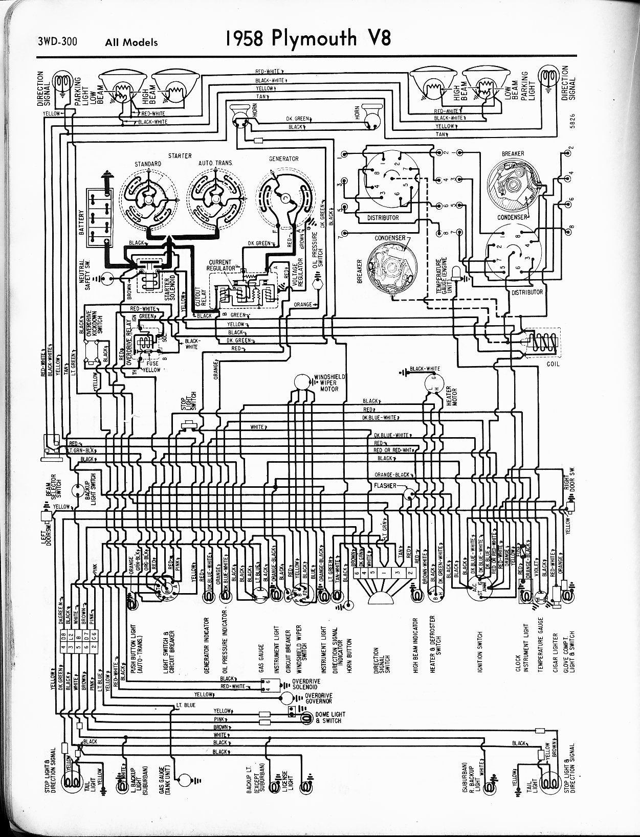 56 plymouth wiring diagram 1956 - 1965 plymouth wiring - the old car manual project