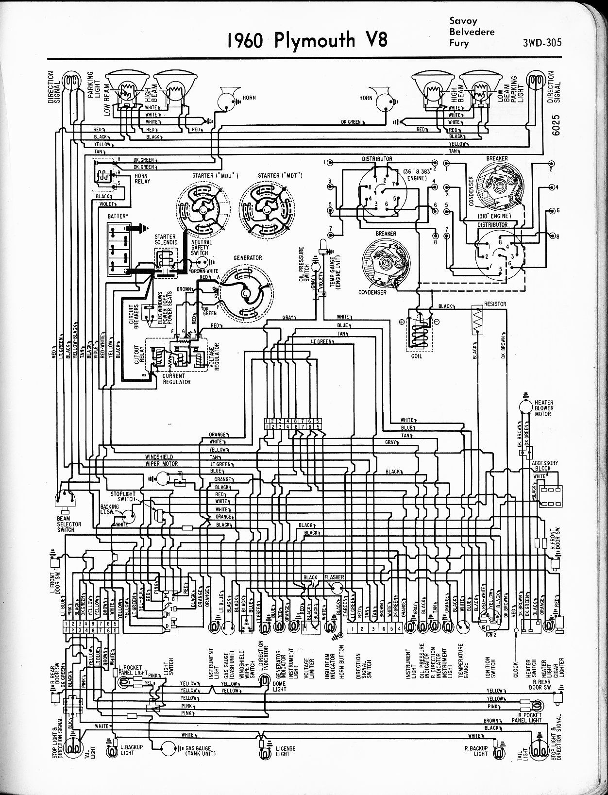 Plymouth Wiring Diagrams Manual Of Diagram 1973 Valiant Engine For 1965 Get Free Image