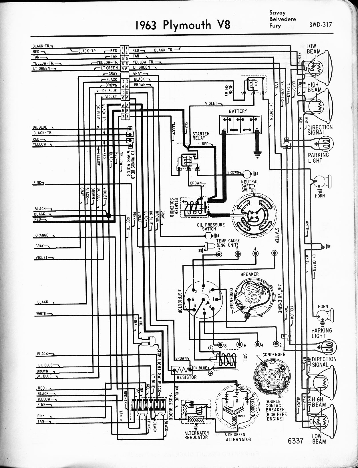 Valiant wiring diagram images