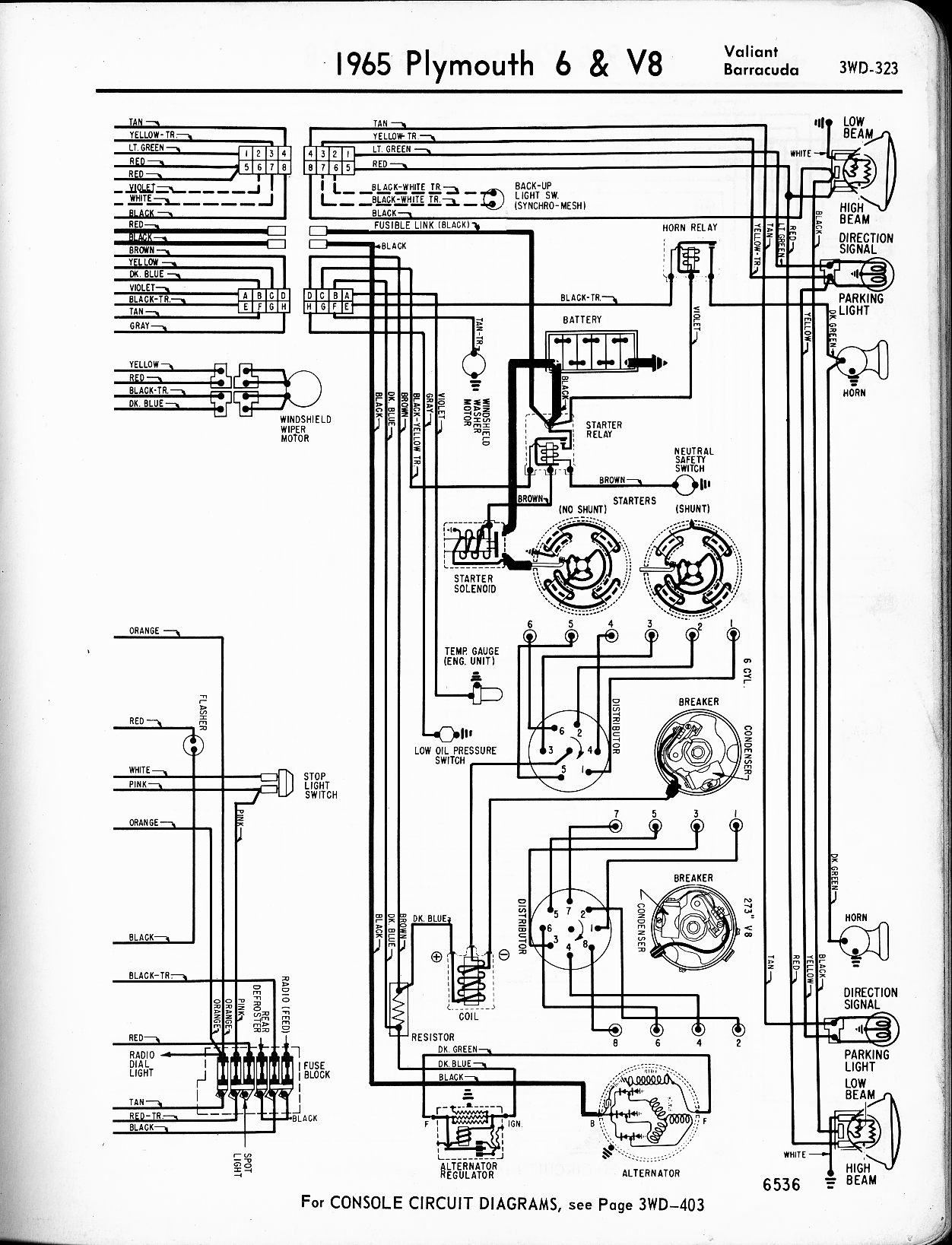 1956 - 1965 plymouth wiring - the old car manual project 1972 plymouth valiant wiring diagram