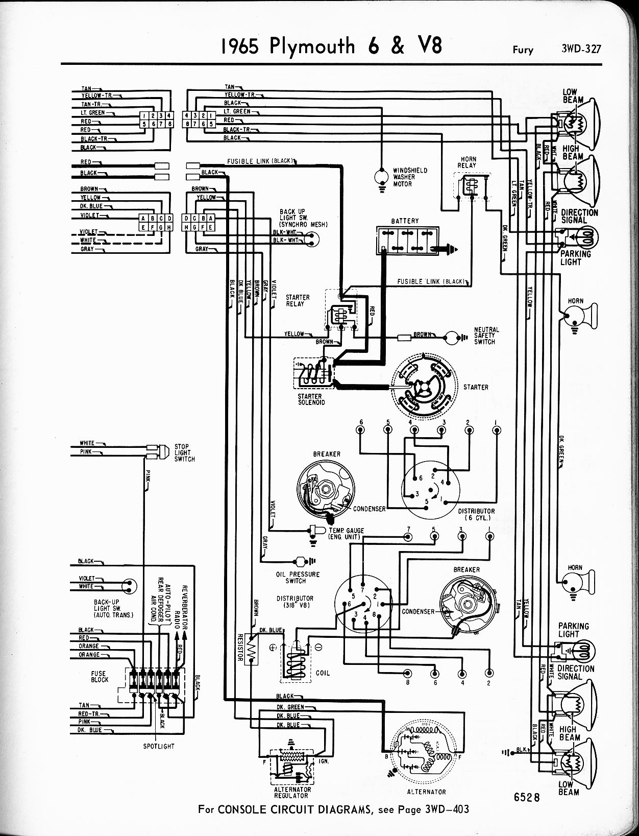 1956 1965 Plymouth Wiring The Old Car Manual Project 1964 5 Mustang Diagram Dash 6 V8 Fury Right Page