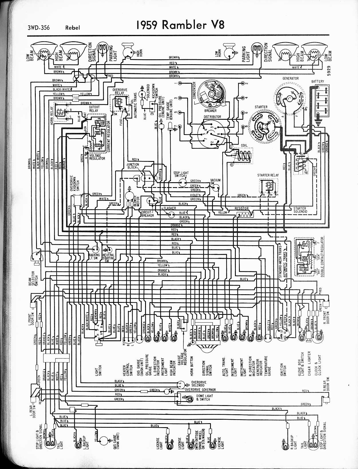 rambler wiring diagrams the old car manual project rh oldcarmanualproject com