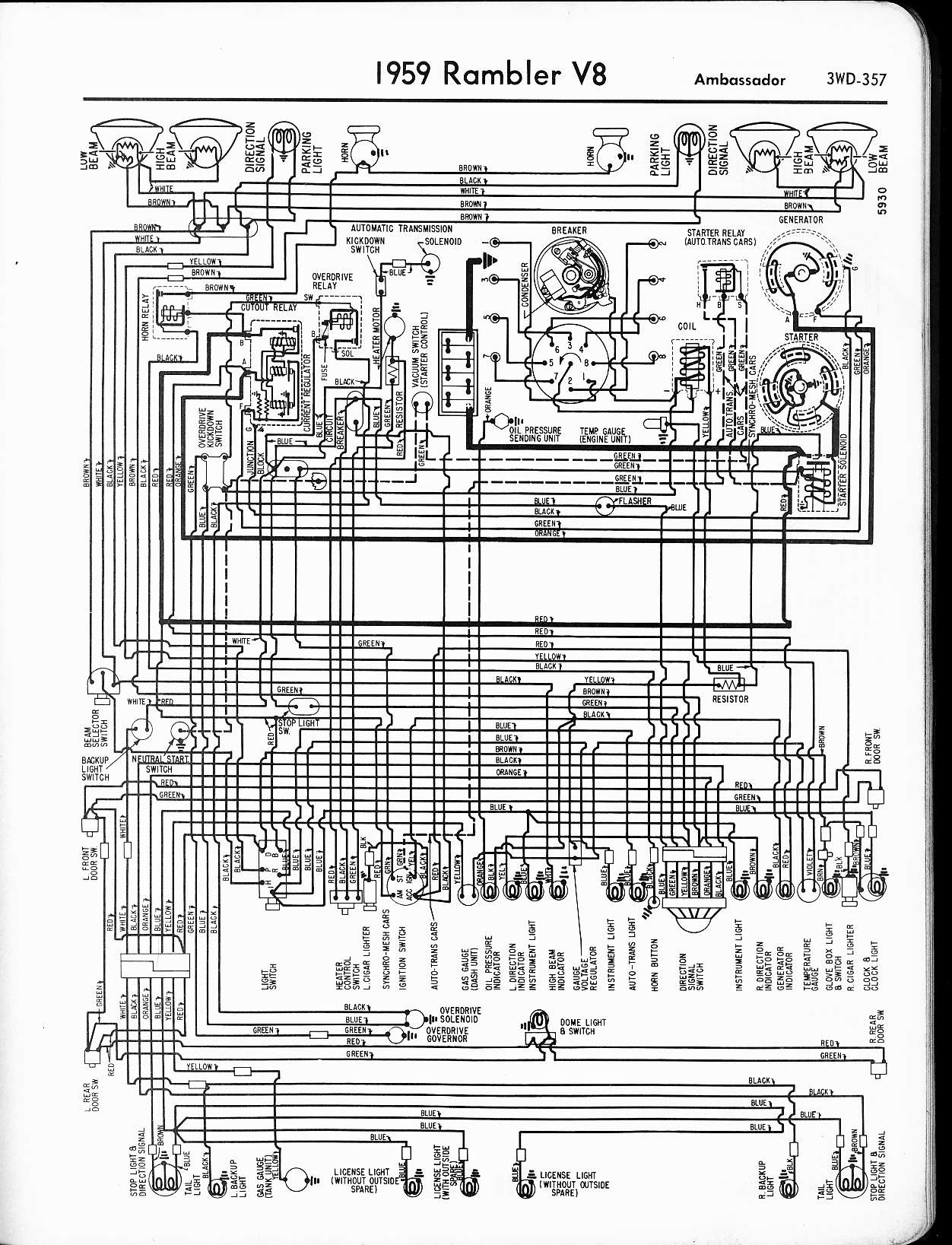 rambler wiring diagrams the old car manual project rh oldcarmanualproject com Trailer Wiring Harness Diagram Trailer Wiring Harness Diagram