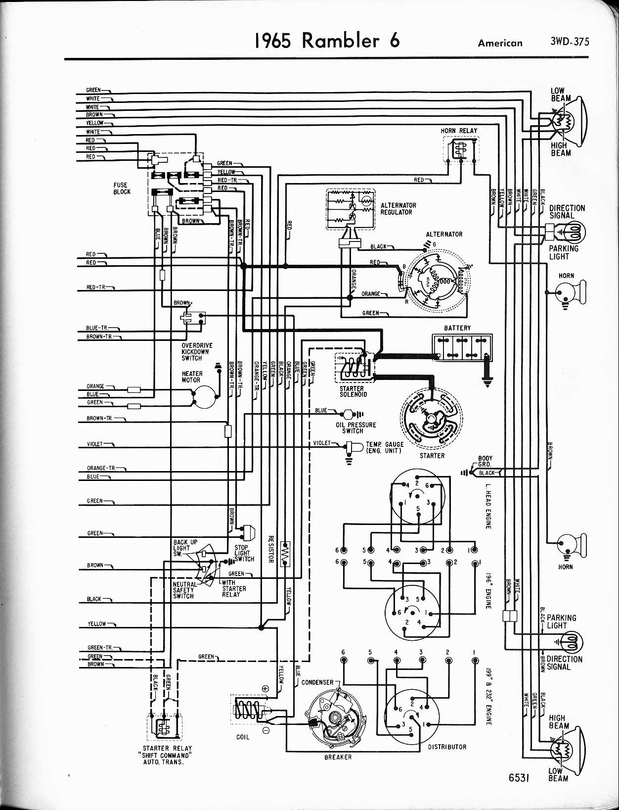 Rambler Wiring Diagrams The Old Car Manual Project 1960 Rambler 64 Rambler  Wiring Diagram