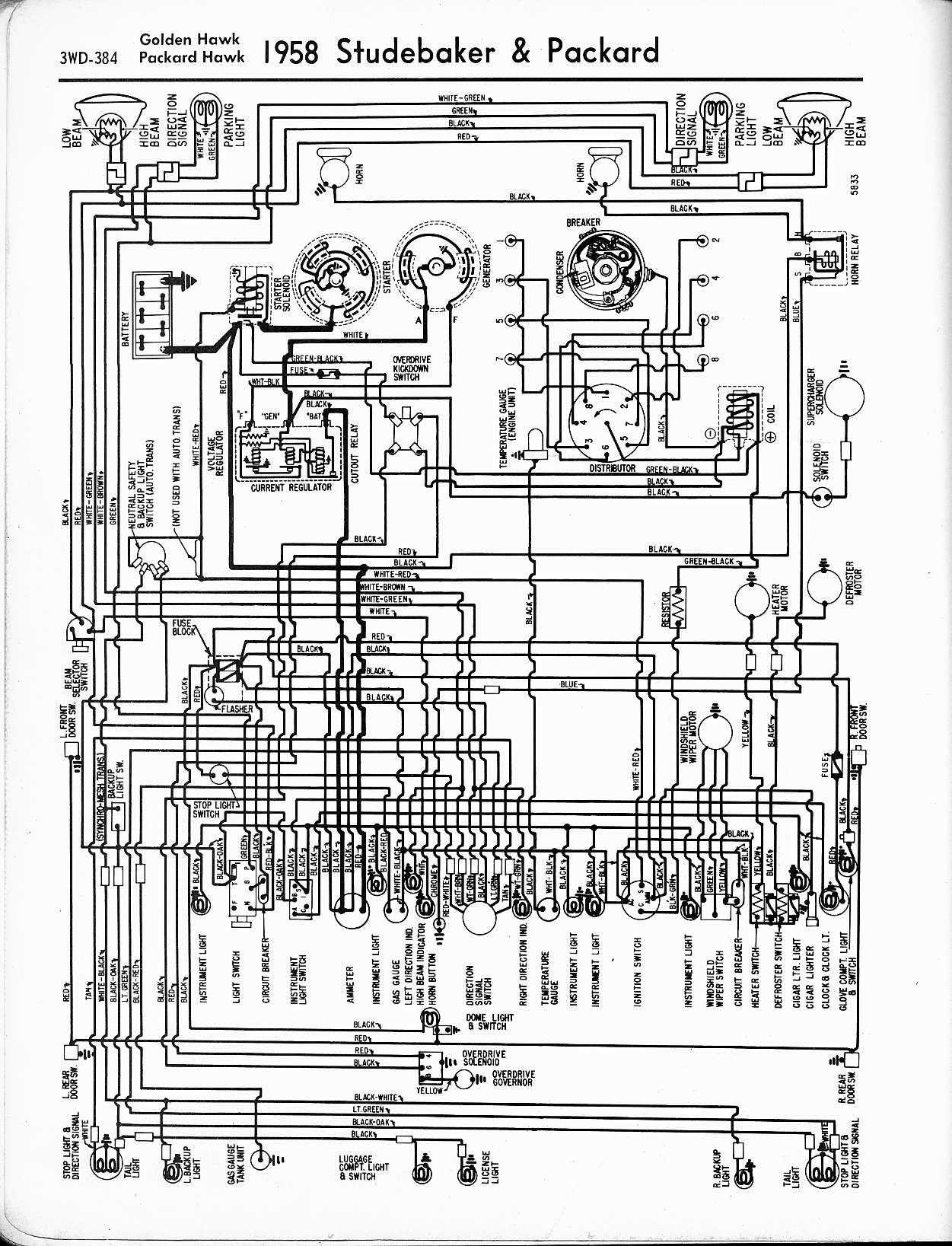 packard wiring diagrams the old car manual project rh oldcarmanualproject com 1951 packard wiring diagram packard electric motor wiring diagram